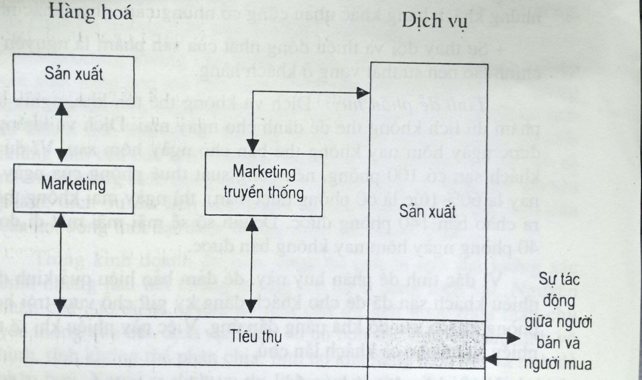 dac-tinh-san-pham-du-lich