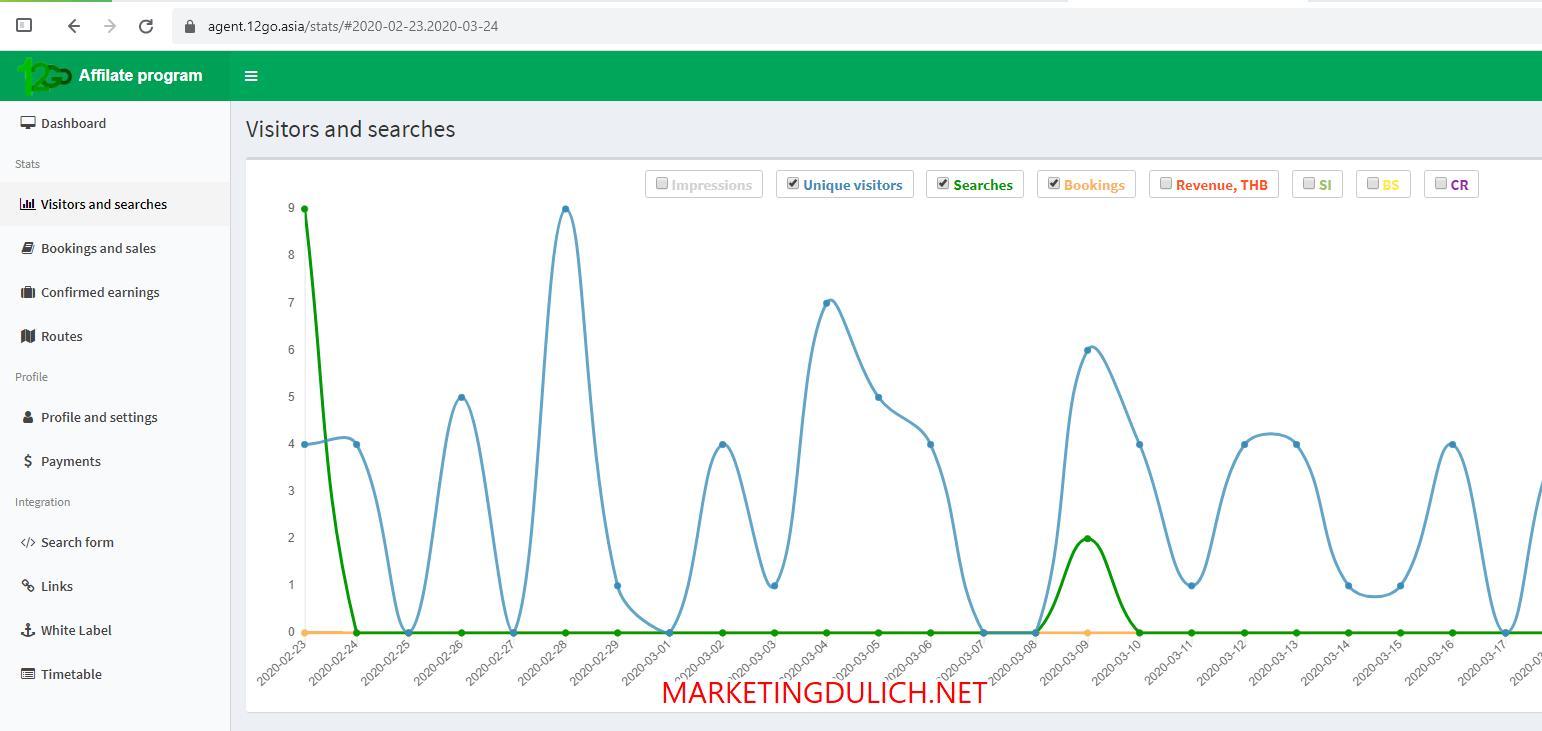 Trang quản trị tiếp thị liên kết của publisher